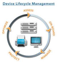 MSP Online Backup,cloud backup software